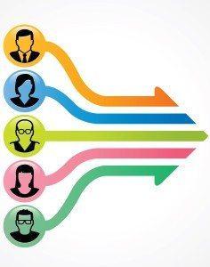advantages of project management software