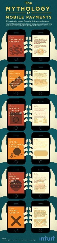 Infographic: Mobile Payment Myths