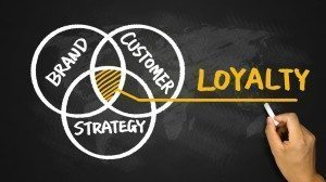 email marketing for customer loyalty