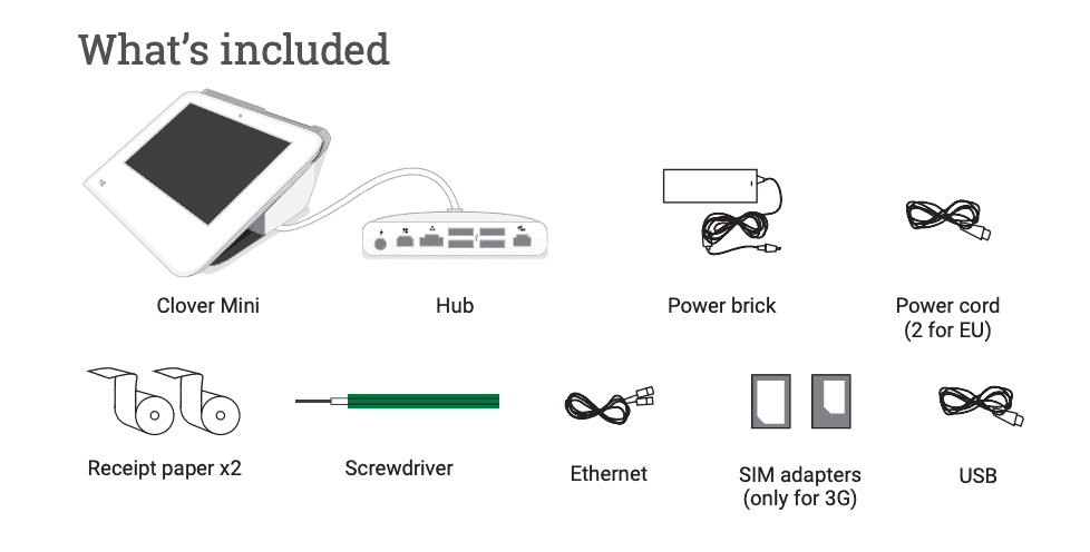 illustrations of components included in clover mini box