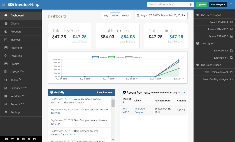 invoiceninja dashboard