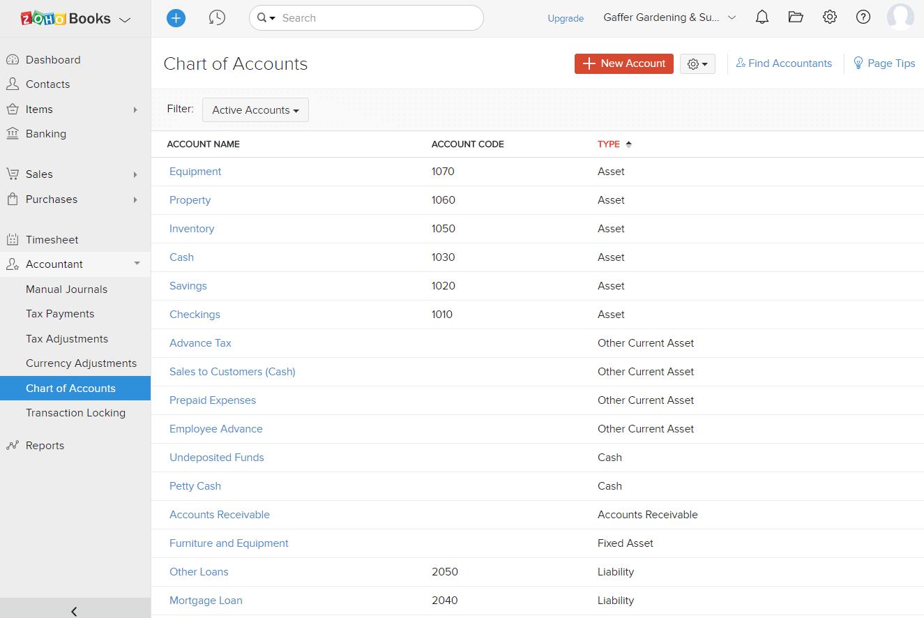 Zoho Books chart of accounts