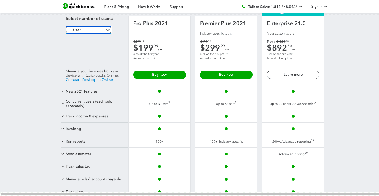 Difference Between QuickBooks Desktop and Online Pricing