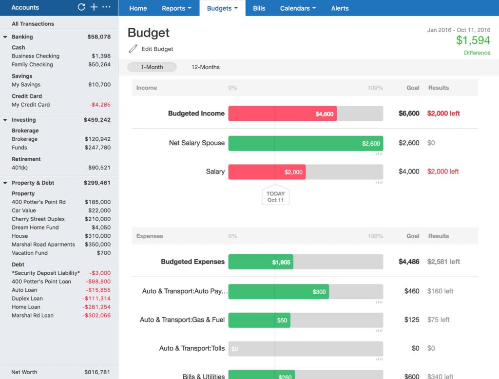 Quicken budgeting