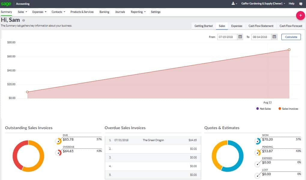 Sage Business Cloud Accounting Review (Formerly Sage One)