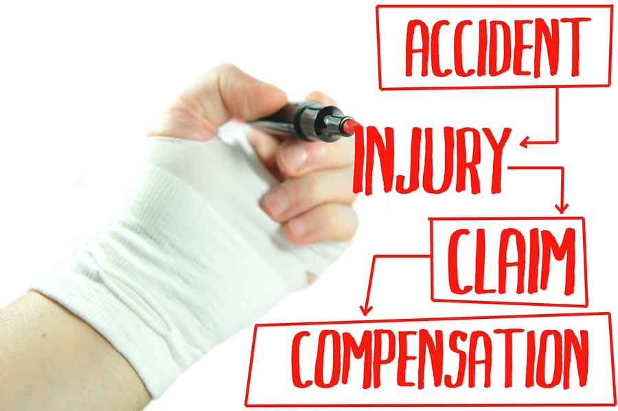 What Is Worker's Compensation Insurance?