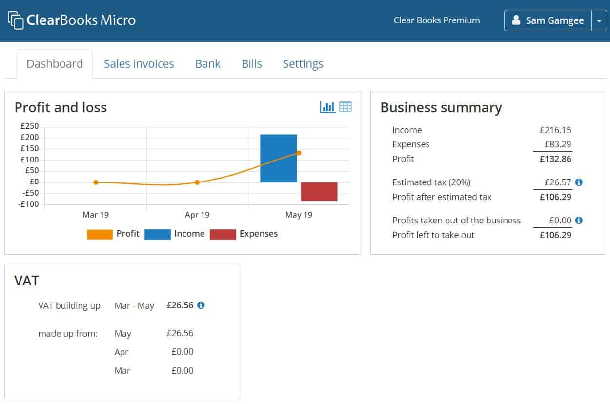Clear Books micro dashboard overview