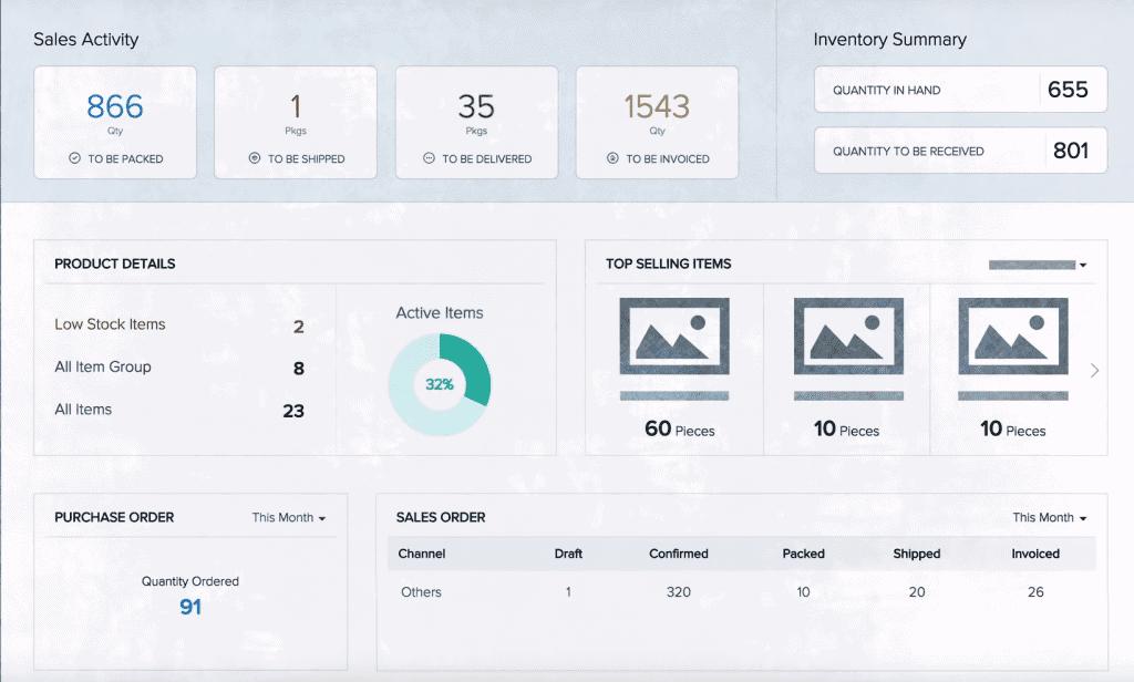 Screengrab of Zoho Inventory dashboard