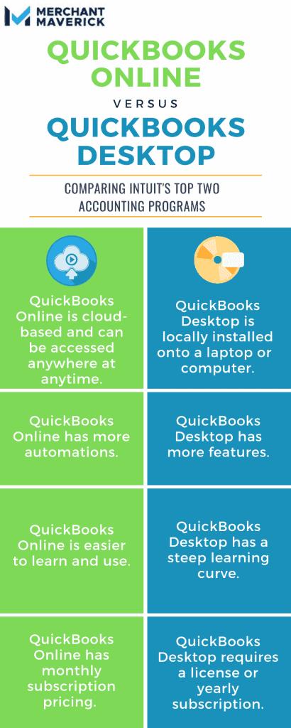 QuickBooks Online VS Desktop Comparison Chart