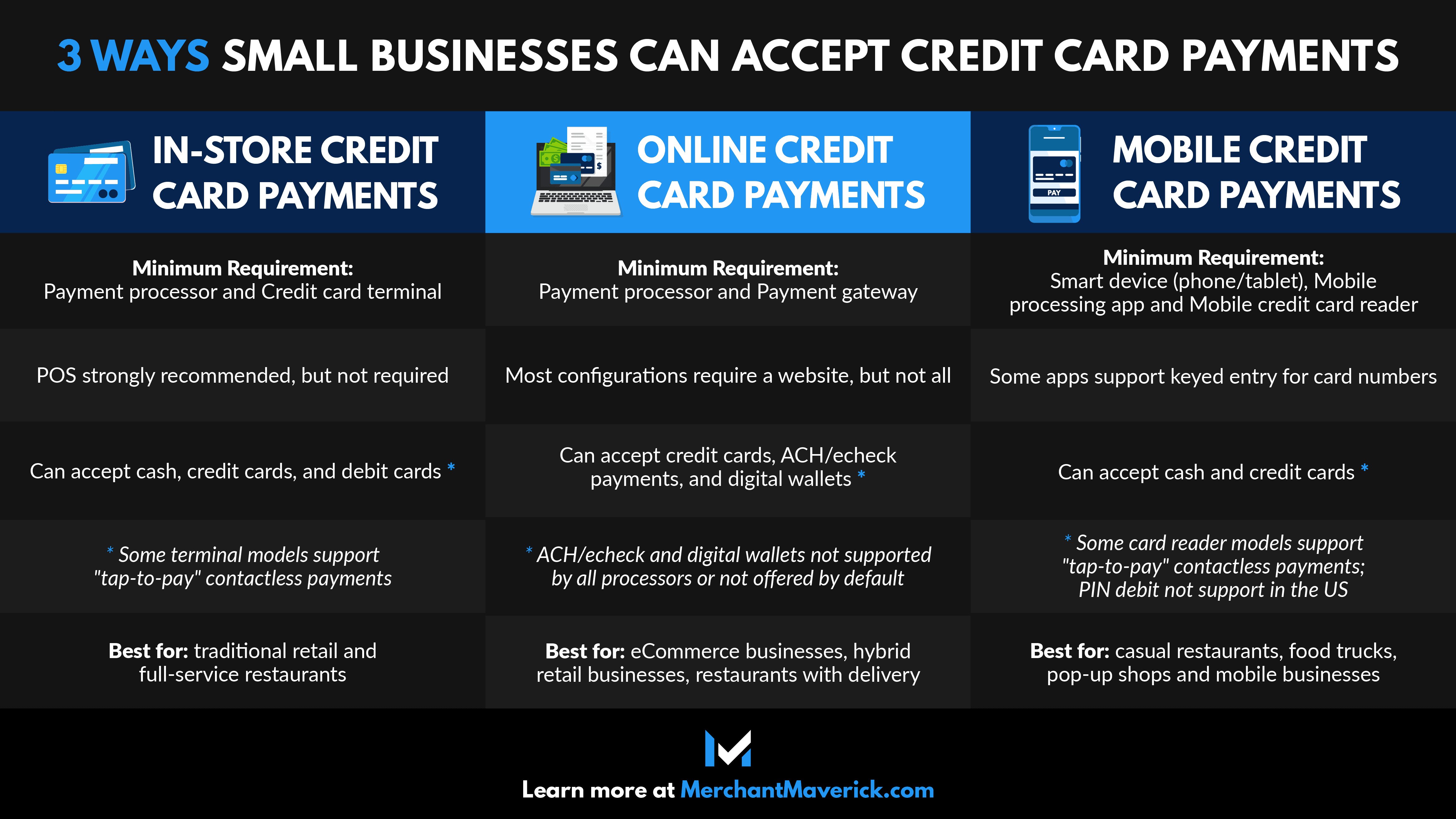 How to accept credit card payments for small business