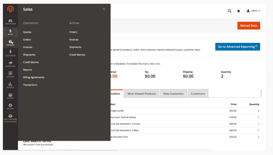 Screengrab of Magento admin panel Sales tab