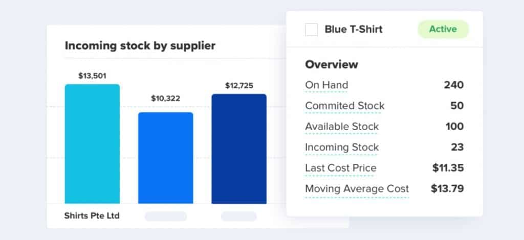Screengrab of QuickBooks Commerce inventory page