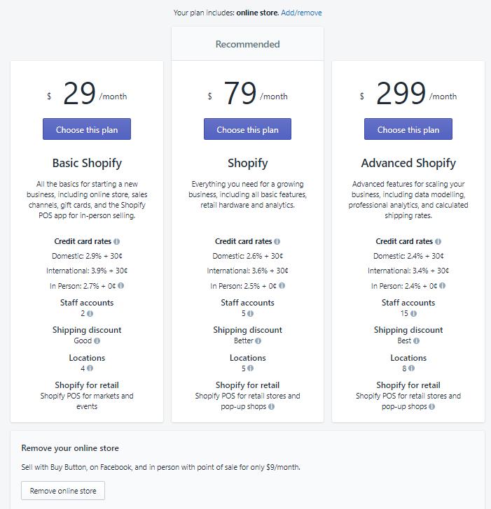 Screengrab showing Shopify pricing plans