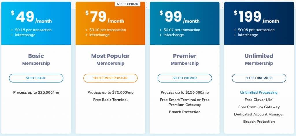 swipe simple fees