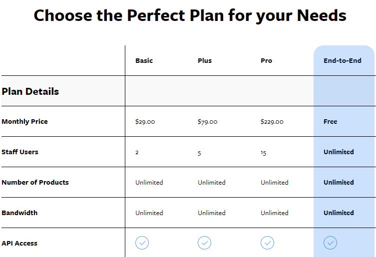 Screengrab of Shift4Shop pricing